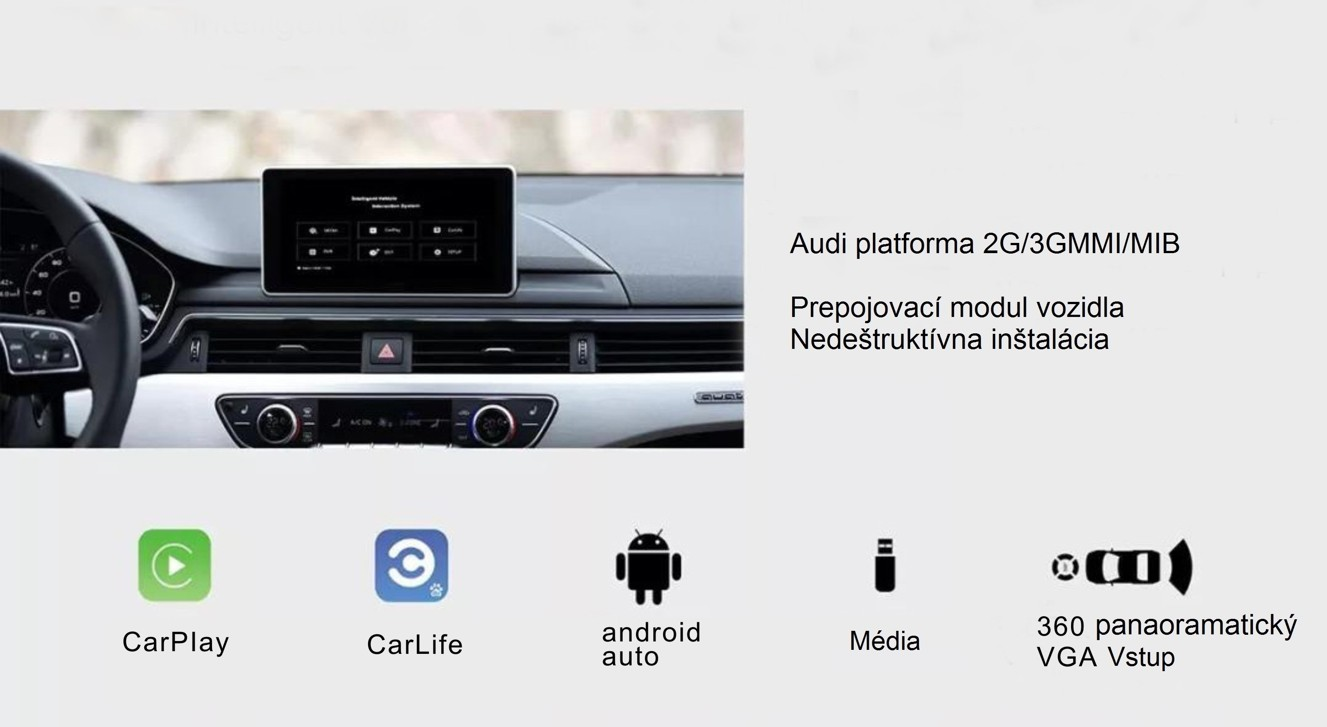 ANDROID AUTO & APPLE CARPLAY & MIRRORLINK pre Audi